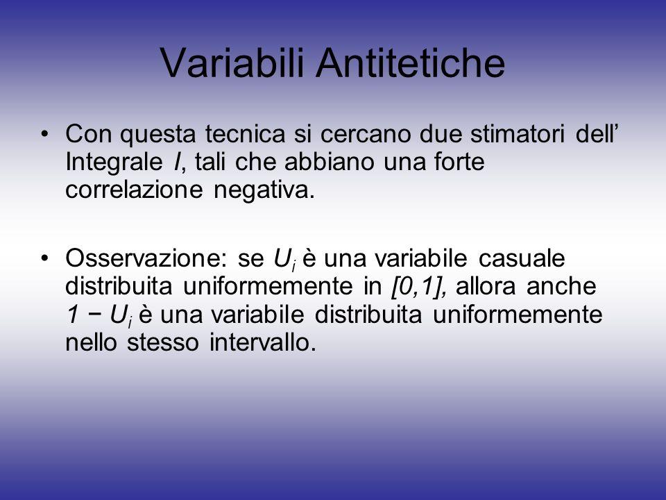 Variabili Antitetiche