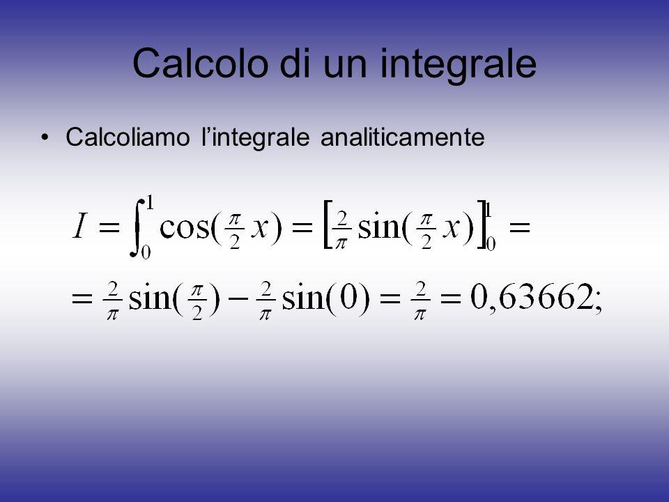 Calcolo di un integrale