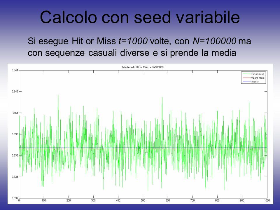 Calcolo con seed variabile