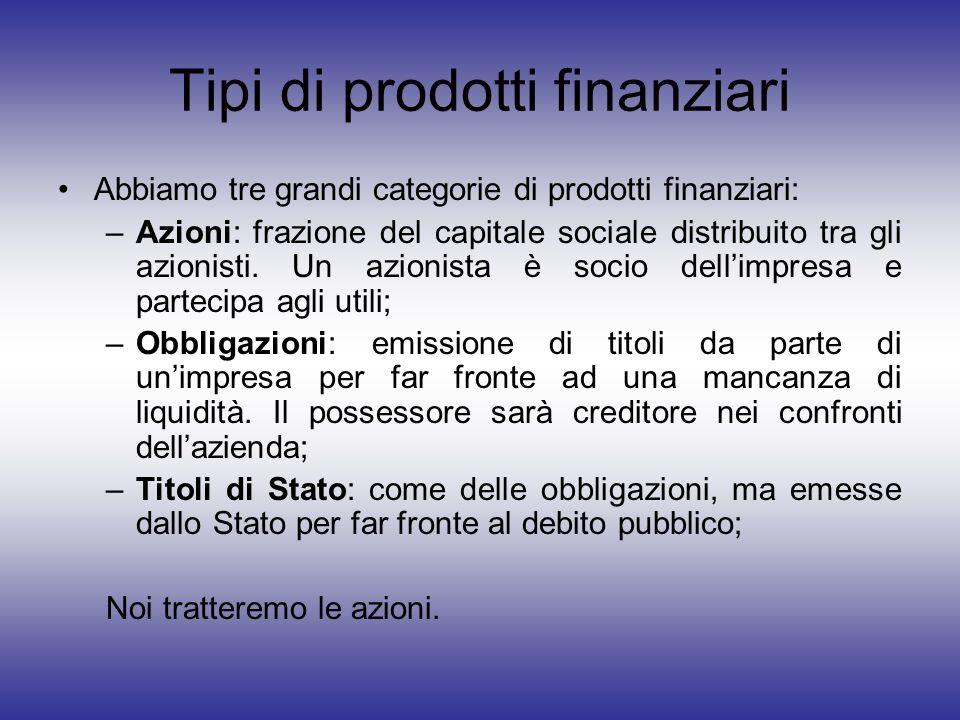 Tipi di prodotti finanziari