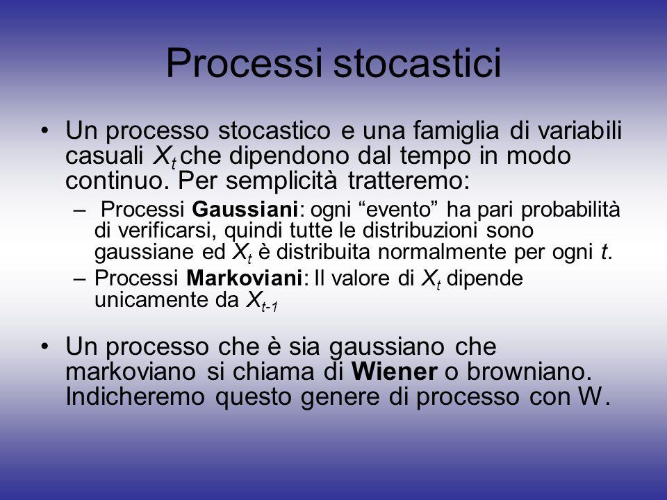 Processi stocastici