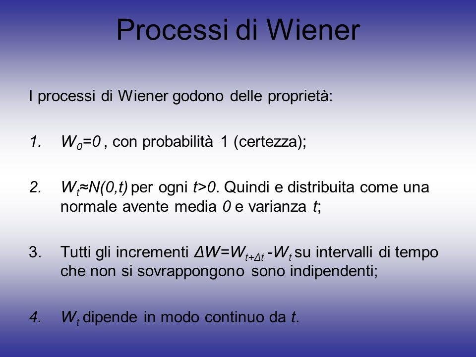 Processi di Wiener I processi di Wiener godono delle proprietà: