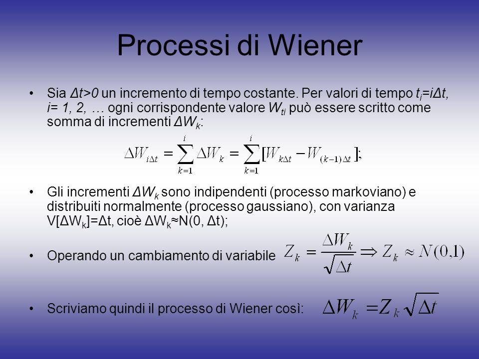 Processi di Wiener