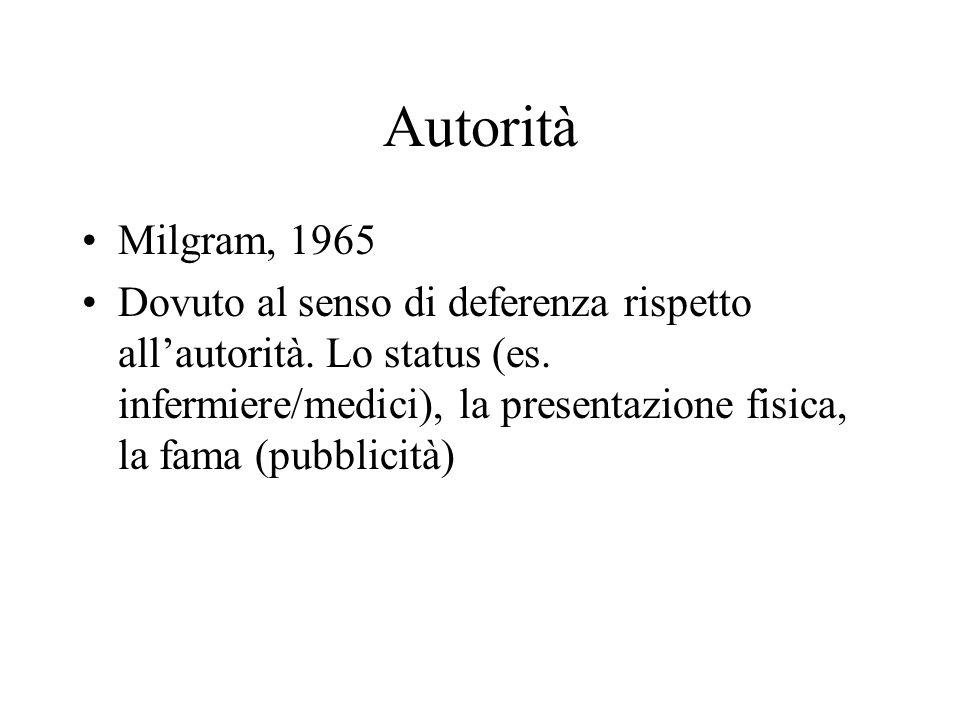 Autorità Milgram, 1965.