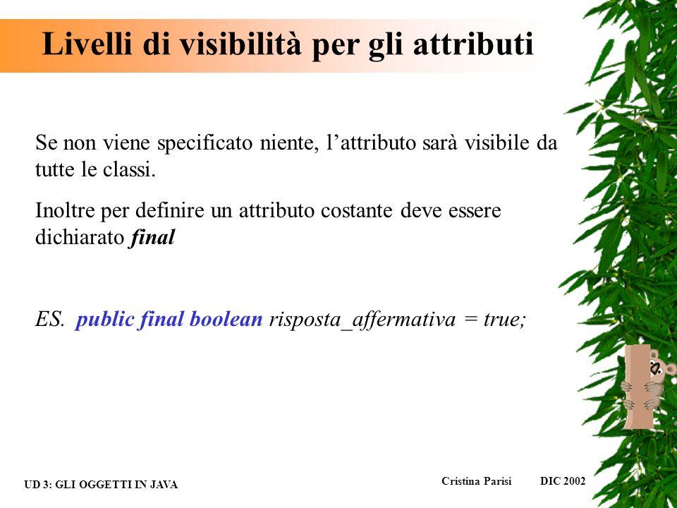 Livelli di visibilità per gli attributi