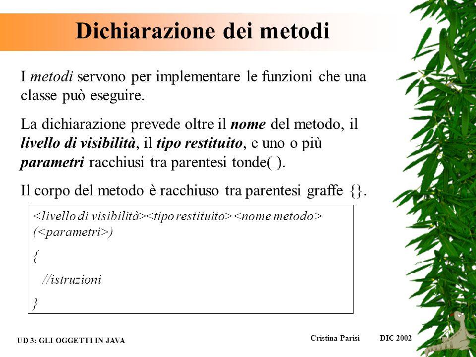 Dichiarazione dei metodi