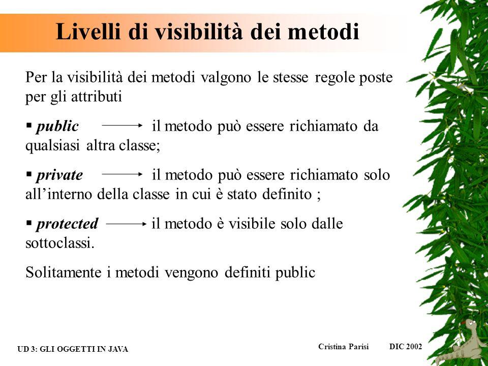 Livelli di visibilità dei metodi