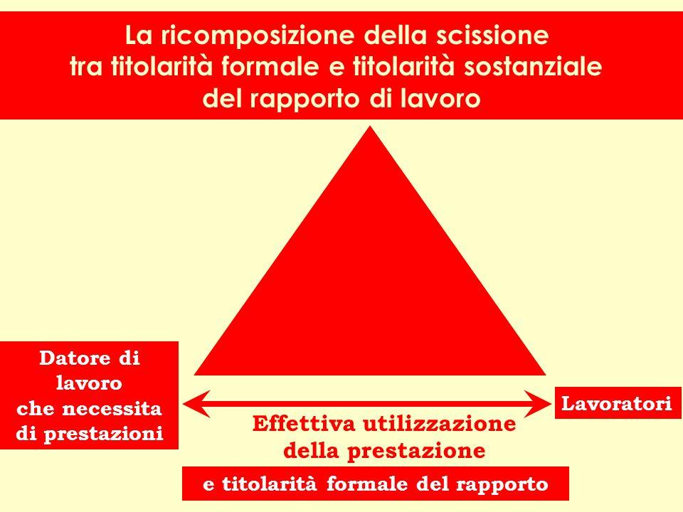 Diritto del lavoro 2003-04 (A-Z)