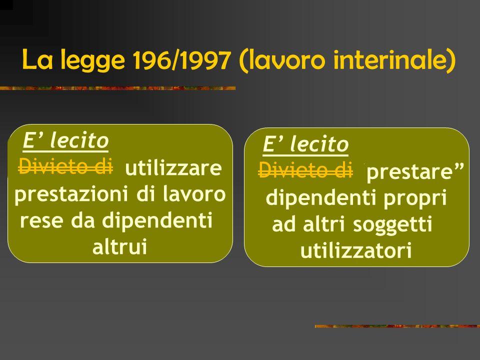 La legge 196/1997 (lavoro interinale)