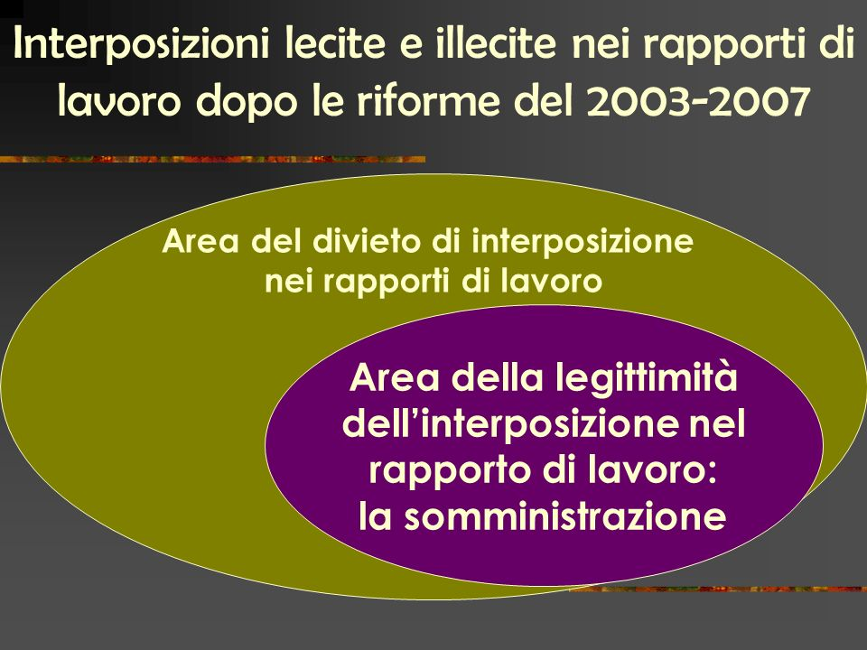 Interposizioni lecite e illecite nei rapporti di lavoro dopo le riforme del 2003-2007
