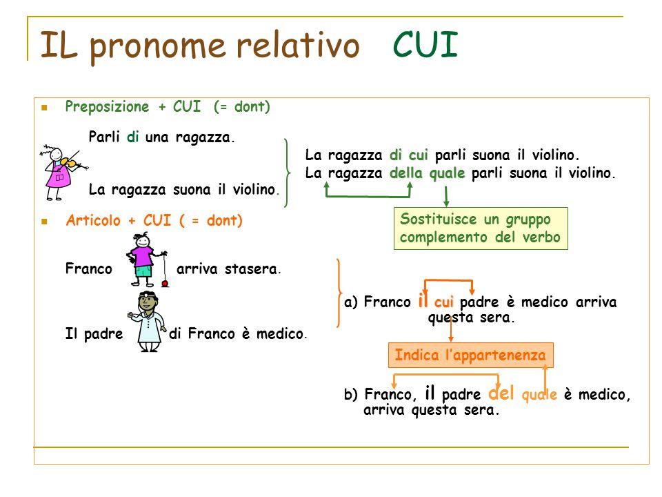 IL pronome relativo CUI