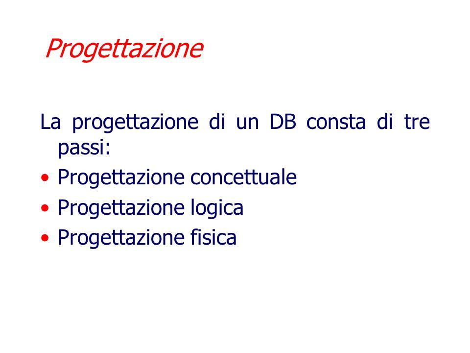 Progettazione La progettazione di un DB consta di tre passi: