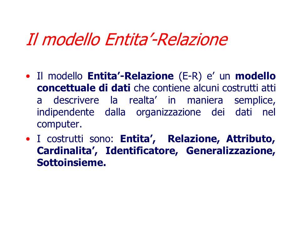 Il modello Entita'-Relazione