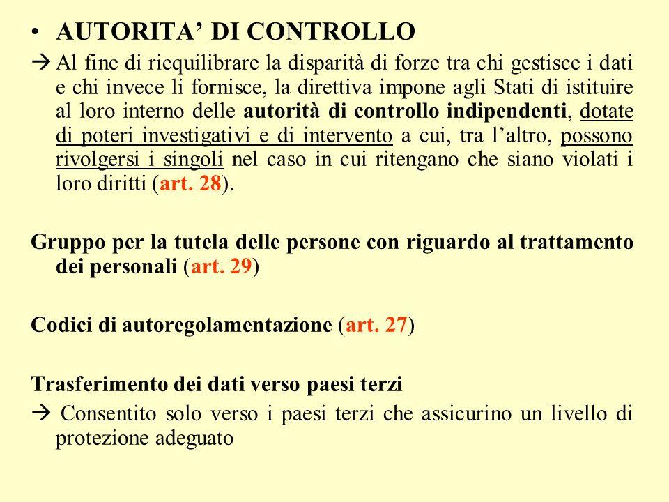 AUTORITA' DI CONTROLLO