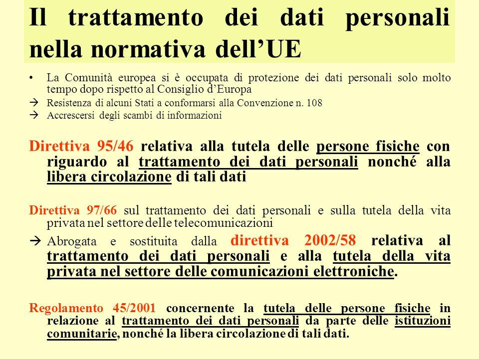 Il trattamento dei dati personali nella normativa dell'UE