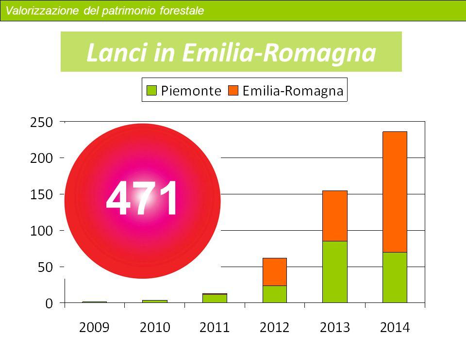 Lanci in Emilia-Romagna