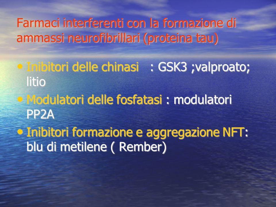 Farmaci interferenti con la formazione di ammassi neurofibrillari (proteina tau)