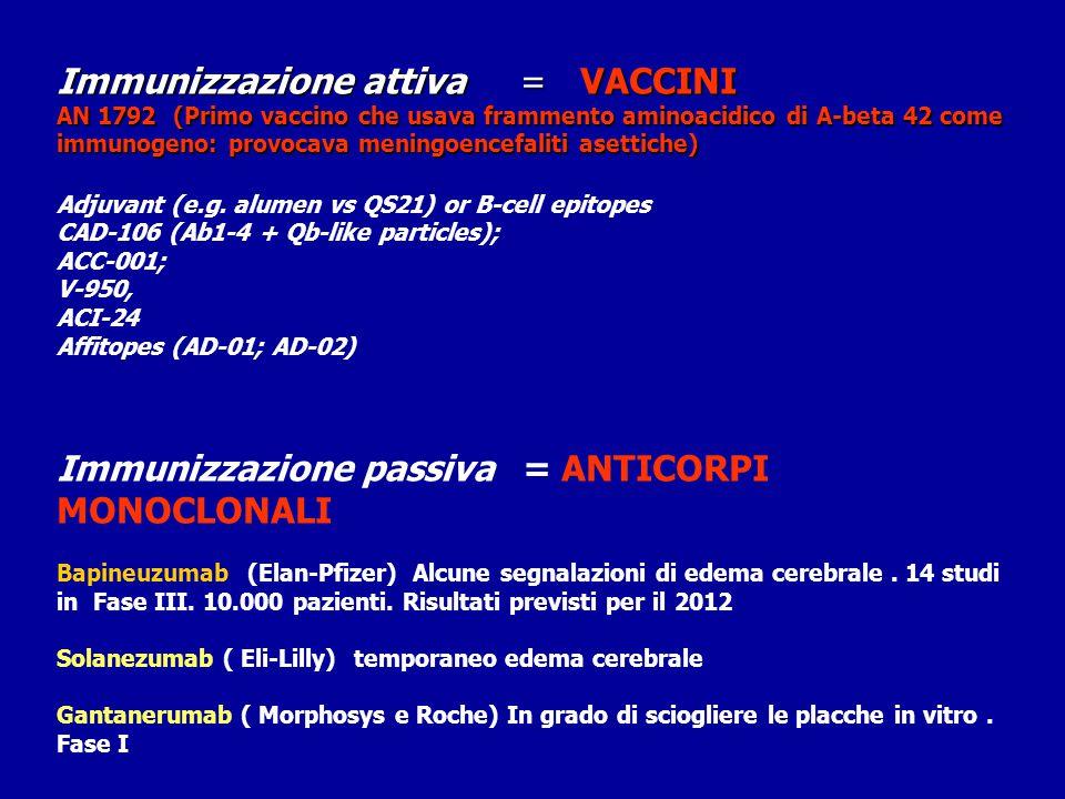 Immunizzazione attiva = VACCINI AN 1792 (Primo vaccino che usava frammento aminoacidico di A-beta 42 come immunogeno: provocava meningoencefaliti asettiche) Adjuvant (e.g.