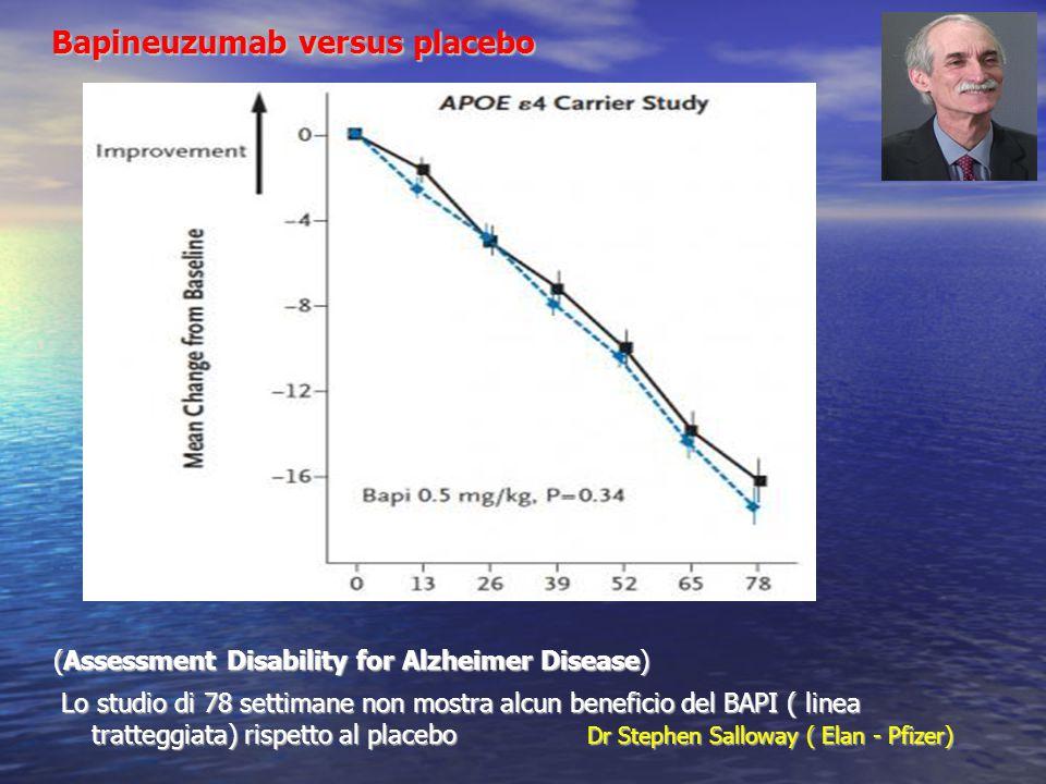 Bapineuzumab versus placebo