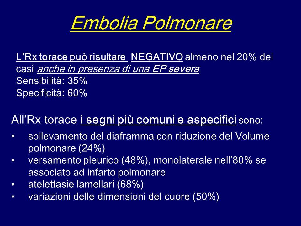 Embolia Polmonare All'Rx torace i segni più comuni e aspecifici sono: