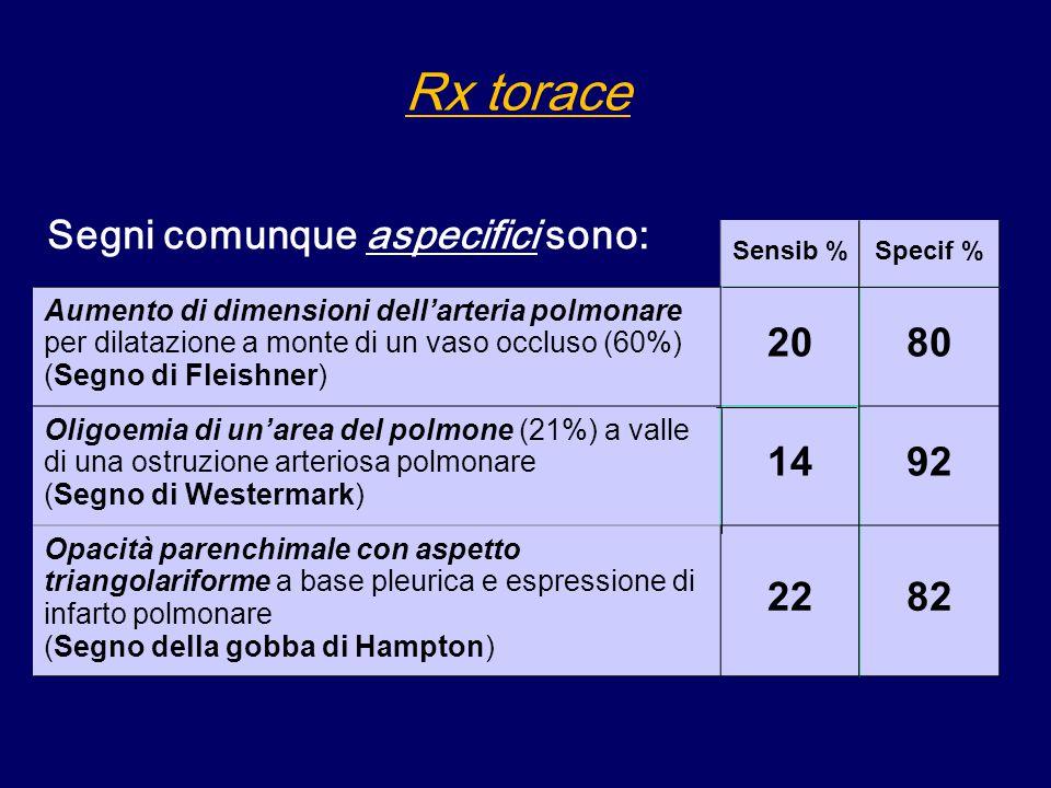 Rx torace Segni comunque aspecifici sono: 20 80 14 92 22 82