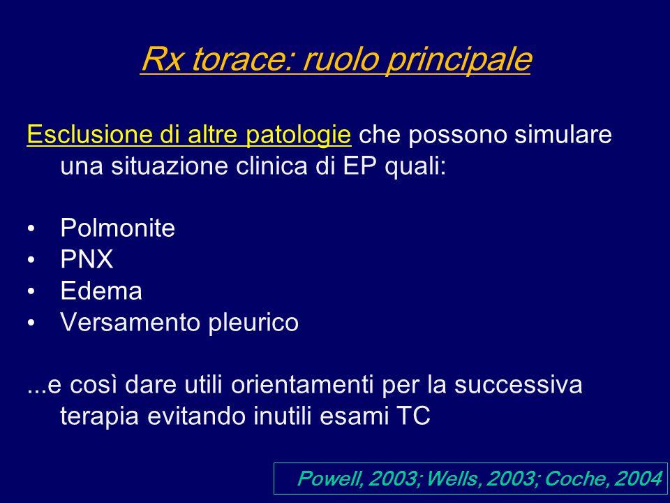 Rx torace: ruolo principale