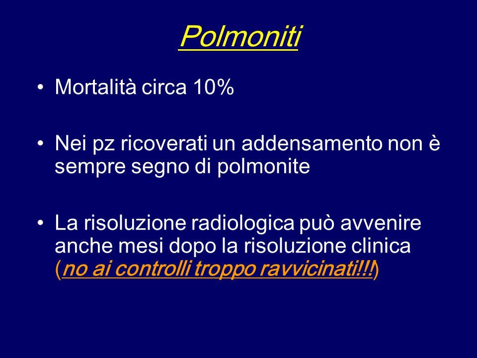 Polmoniti Mortalità circa 10%