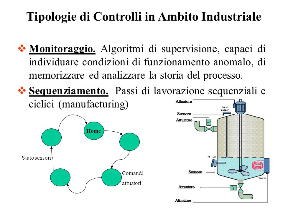 Tipologie di Controlli in Ambito Industriale
