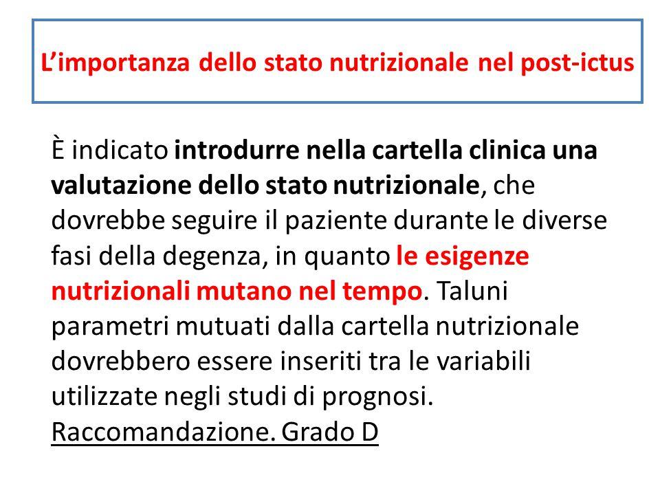 L'importanza dello stato nutrizionale nel post-ictus