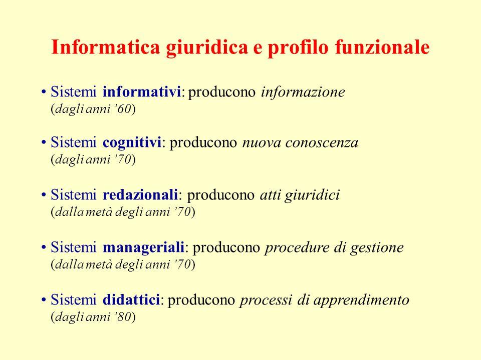 Informatica giuridica e profilo funzionale