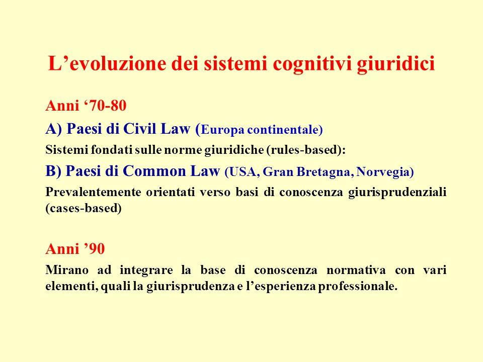 L'evoluzione dei sistemi cognitivi giuridici