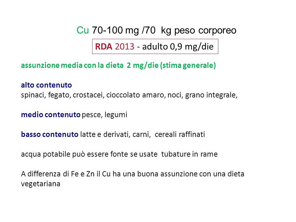 Cu 70-100 mg /70 kg peso corporeo
