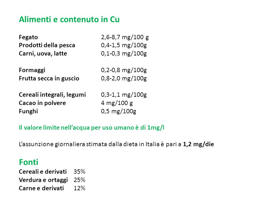 Alimenti e contenuto in Cu