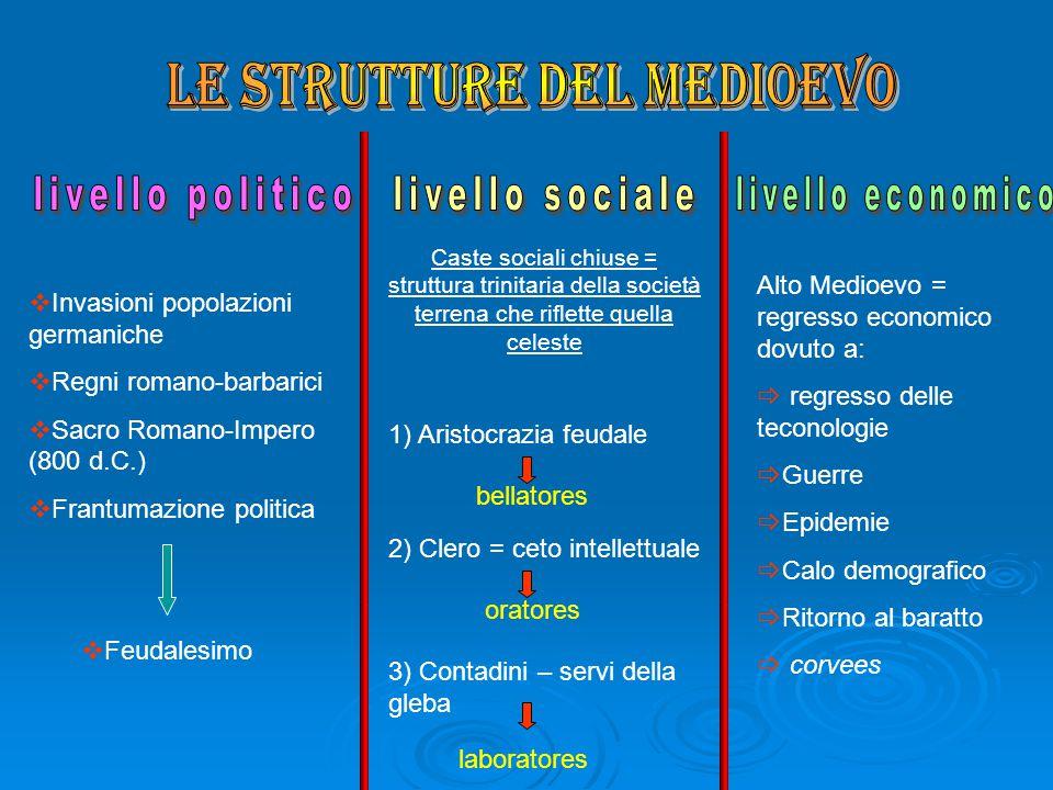 Le strutture del Medioevo