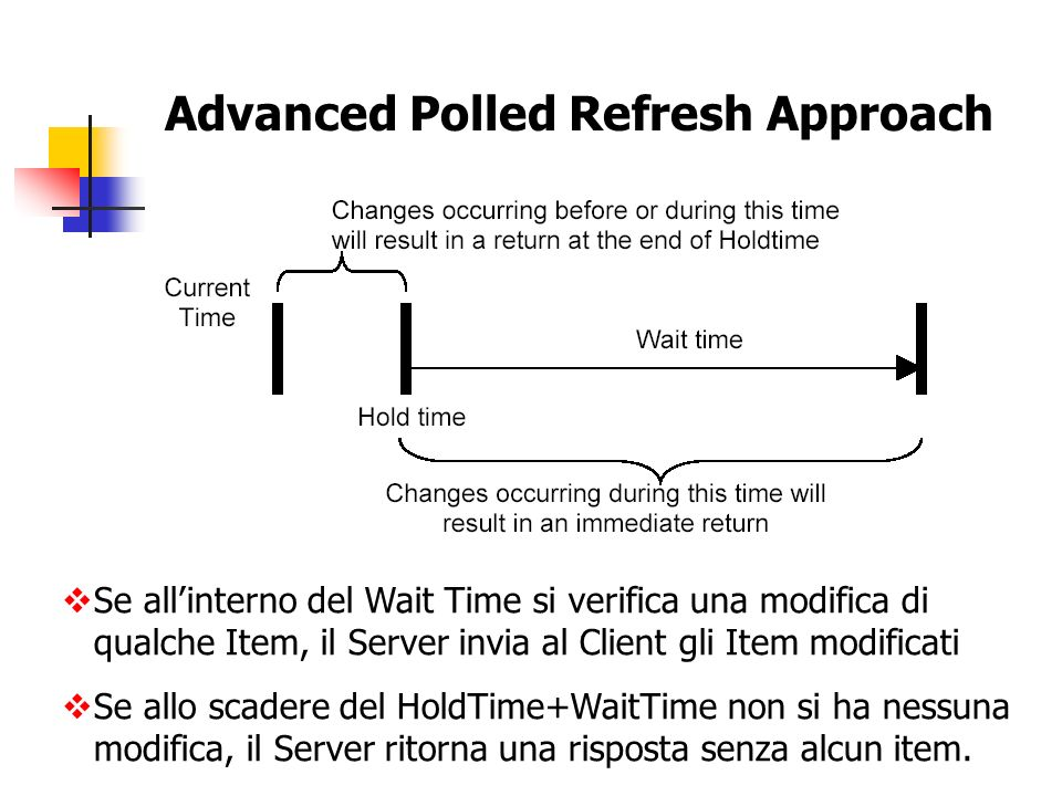 Advanced Polled Refresh Approach
