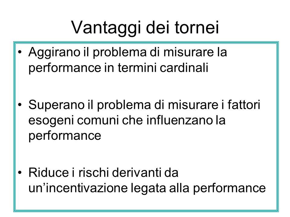 Vantaggi dei torneiAggirano il problema di misurare la performance in termini cardinali.