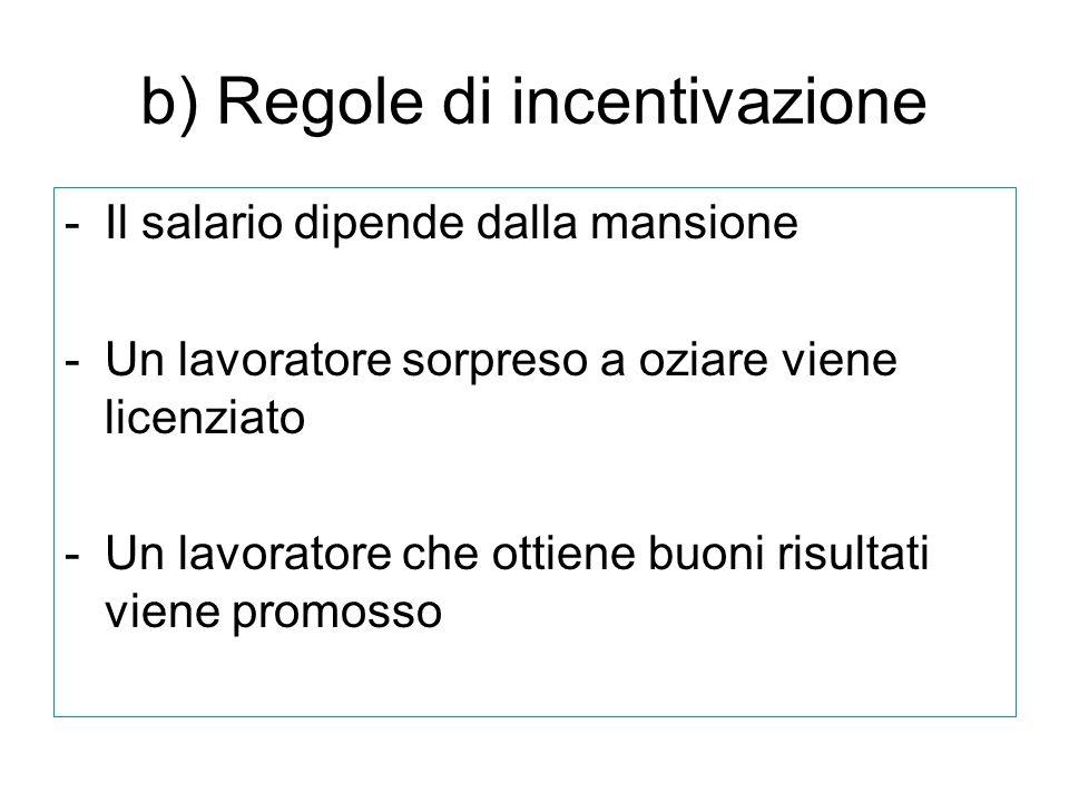 b) Regole di incentivazione
