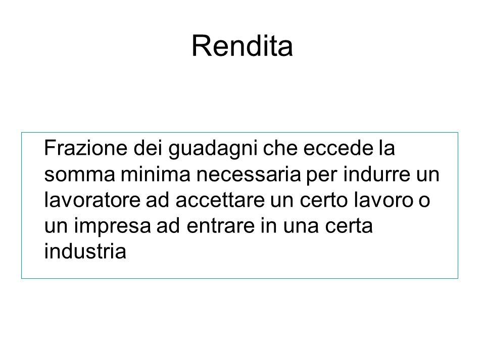 Rendita