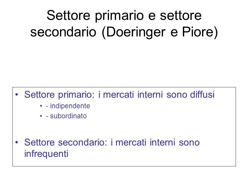 Settore primario e settore secondario (Doeringer e Piore)
