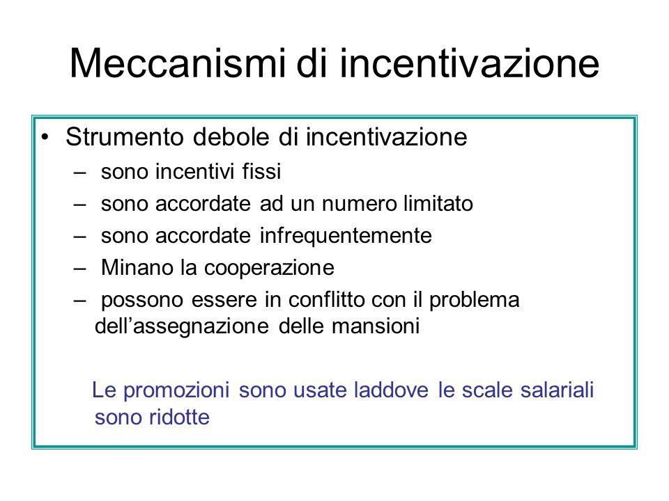 Meccanismi di incentivazione