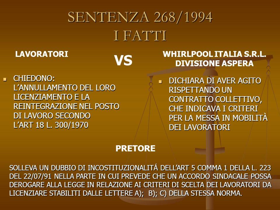 SENTENZA 268/1994 I FATTI VS PRETORE LAVORATORI