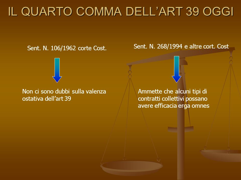 IL QUARTO COMMA DELL'ART 39 OGGI