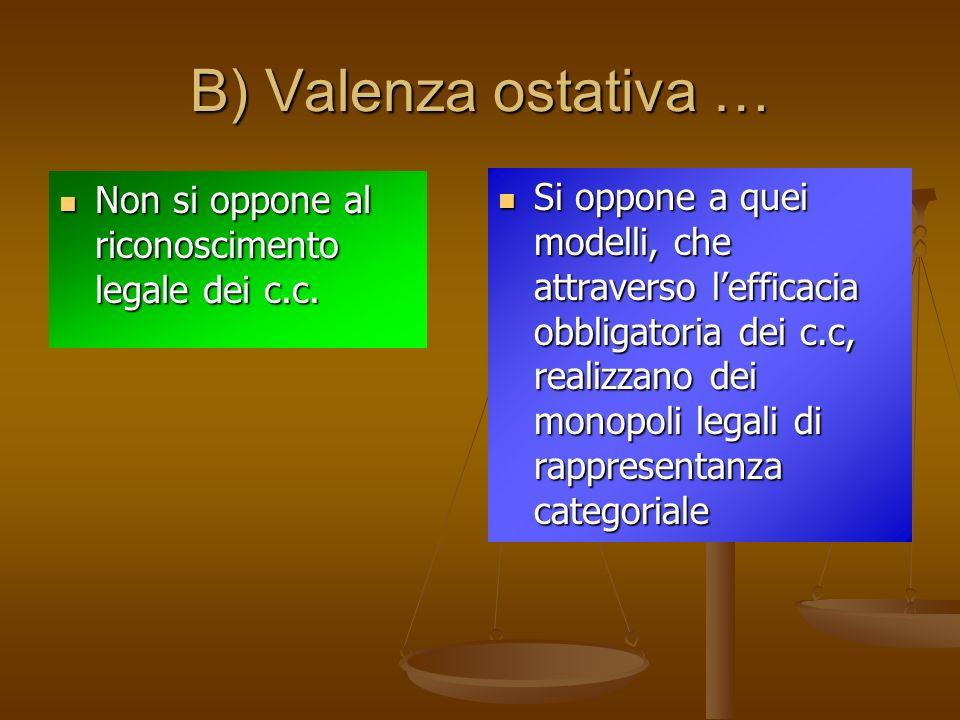 B) Valenza ostativa … Non si oppone al riconoscimento legale dei c.c.