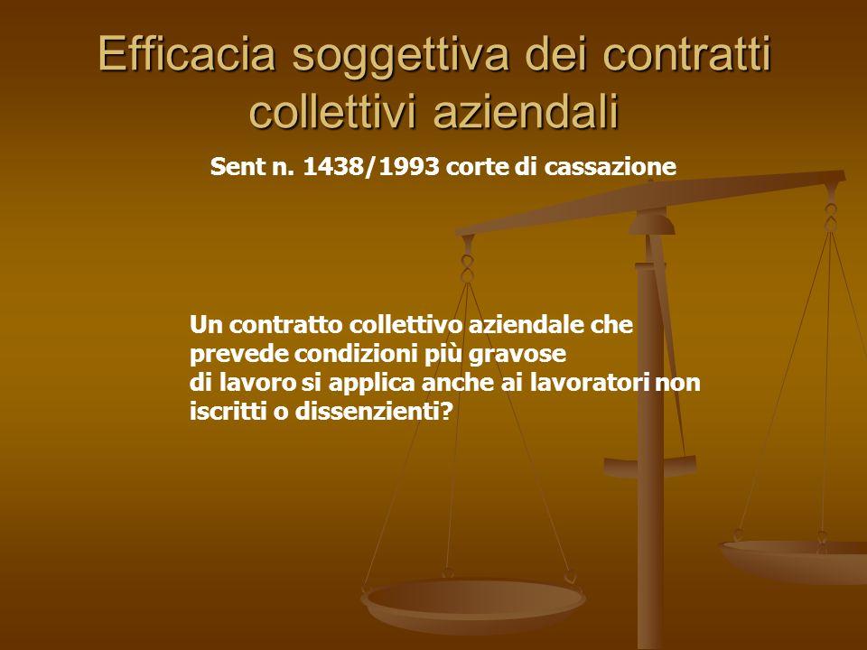 Efficacia soggettiva dei contratti collettivi aziendali