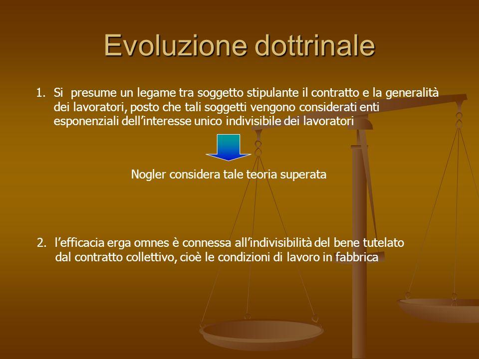 Evoluzione dottrinale