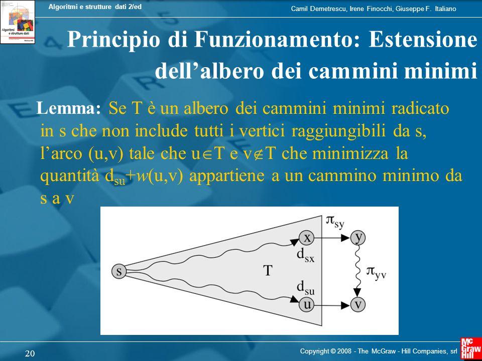 Principio di Funzionamento: Estensione dell'albero dei cammini minimi