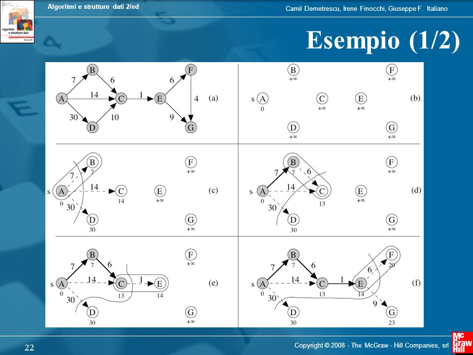 Esempio (1/2) Copyright © 2008 - The McGraw - Hill Companies, srl