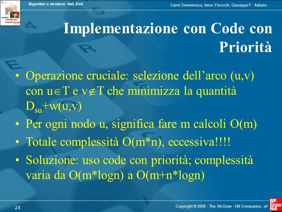 Implementazione con Code con Priorità