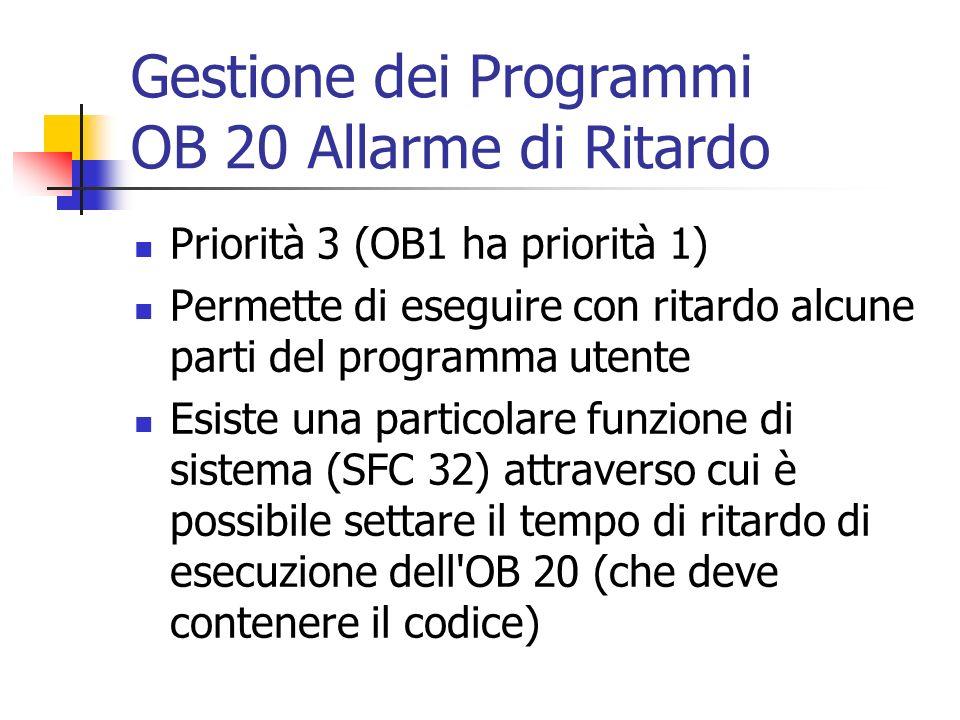 Gestione dei Programmi OB 20 Allarme di Ritardo