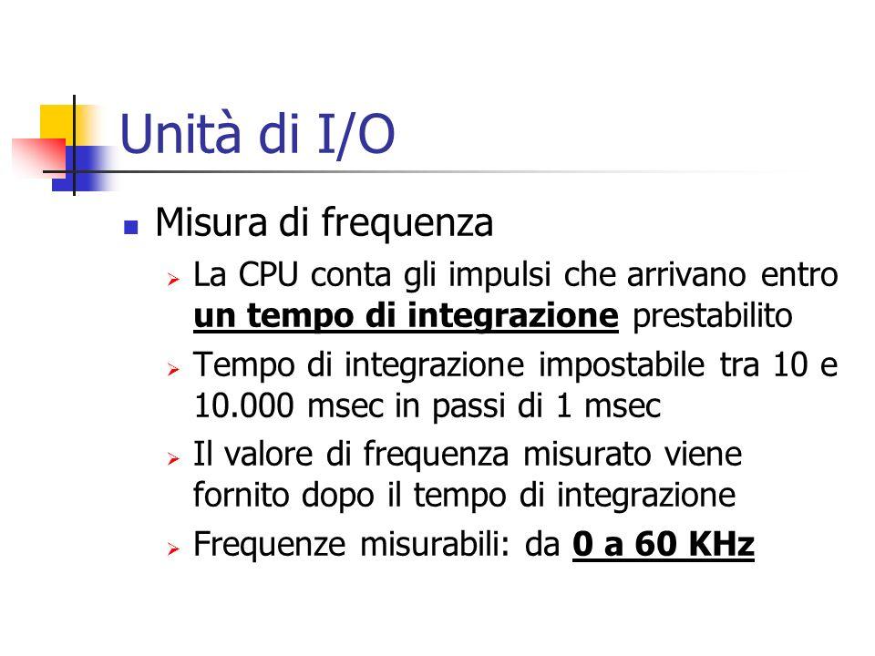 Unità di I/O Misura di frequenza